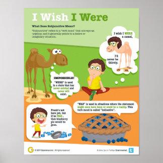I wish I were… Poster