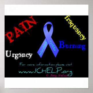 IC Awareness poster 1