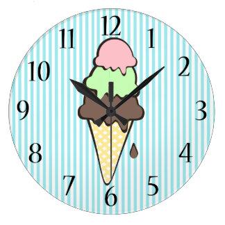 Ice Cream Cone Large Clock