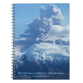 Icelandic Volcanic Eruption Notebook