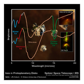 Ices in Protoplanetary Disks – Spitzer Space Teles Poster