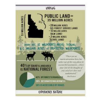 Idaho's Public Lands Postcard