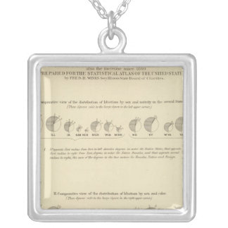 Idiots, Statistical US Lithograph 1870 Silver Plated Necklace