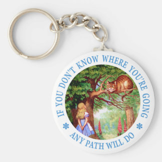 If you don't know where you're going, any path key ring