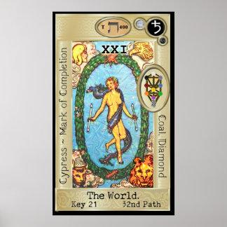 Ifdawn Deepdream Tarot Key 21 ~ The World Poster