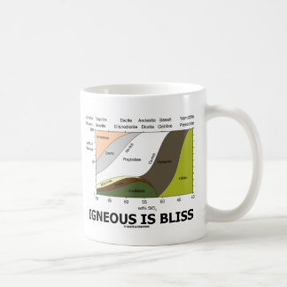 Igneous Is Bliss (Geology Ignorance Is Bliss) Basic White Mug