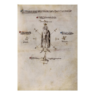Il Flos Duellatorum - Aiming Points on the Body Poster