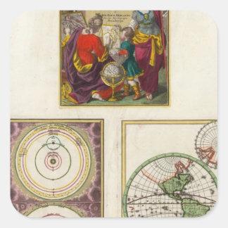 Illus Title Page Solar system, Charte vom Globo Square Sticker