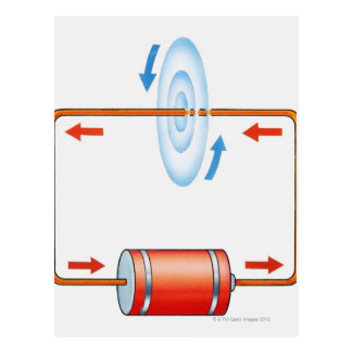 Illustration of electric current producing postcard