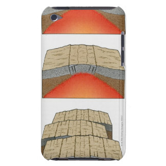 Illustration of oceanic plates moving apart and barely there iPod case
