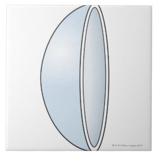 Illustration of Soft Contact Lens Large Square Tile