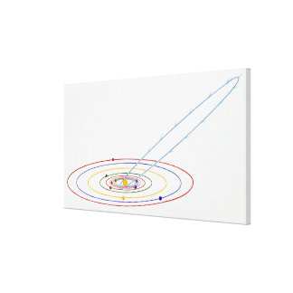 Illustration of solar system with path of canvas print