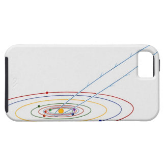 Illustration of solar system with path of iPhone 5 case