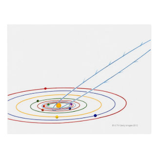 Illustration of solar system with path of postcard