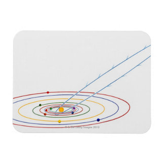 Illustration of solar system with path of rectangular photo magnet