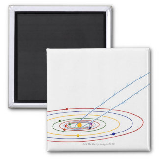 Illustration of solar system with path of square magnet