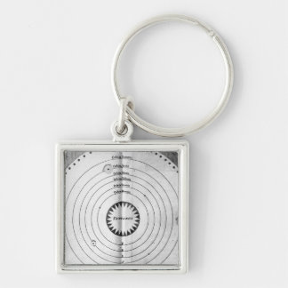 Illustration of the Cosmos Keychains