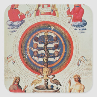 Illustration showing Hermetic Philosophy of Square Sticker