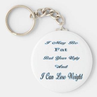 Im Fat Basic Round Button Key Ring