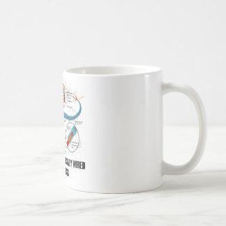 I'm Just Neurologically Wired For Success Basic White Mug