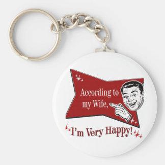 I'm Very Happy Keychain