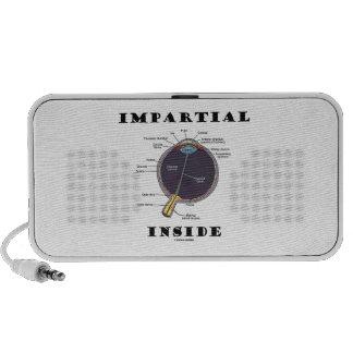 Impartial Eye I Inside Anatomical Eyeball Speaker System