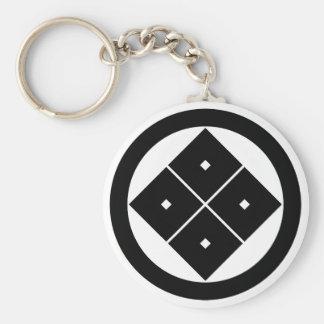 In circle corner raising four squares basic round button key ring
