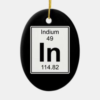 In - Indium Ceramic Oval Decoration
