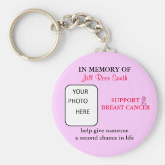 IN MEMORY OF, Breast Cancer Keychain