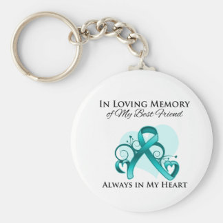 In Memory of My Best Friend - Ovarian Cancer Basic Round Button Key Ring