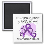 In Memory of My Dad - Pancreatic Cancer