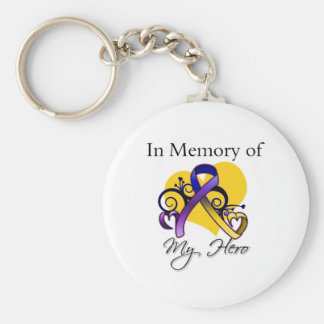 In Memory of My Hero - Bladder Cancer Basic Round Button Key Ring