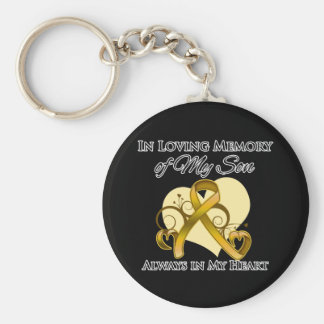 In Memory of My Son - Appendix Cancer Basic Round Button Key Ring