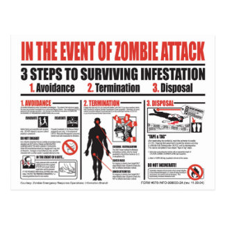 In The Event of Zombie Attack POST CARD