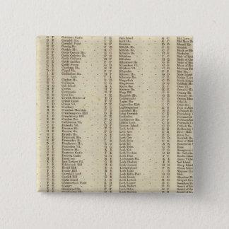 Index Argyle, Perth, Clackmannan Shires 15 Cm Square Badge