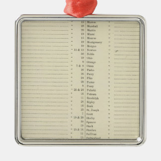 Index New topographical atlas Christmas Ornament