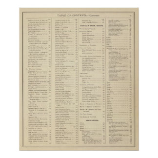 Index of Historical atlas of Wisconsin page Poster