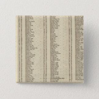 Index Perth, Clackmannan 15 Cm Square Badge