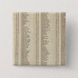 Index Perth, Clackmannan Shires 15 Cm Square Badge