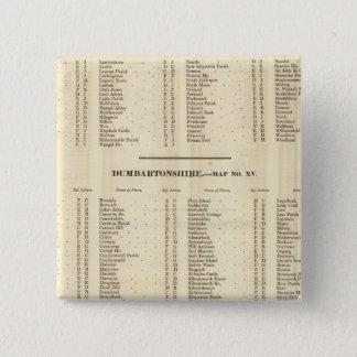 Index Stirling, Dumbarton, Bute Shires 15 Cm Square Badge