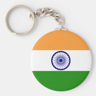 india key ring
