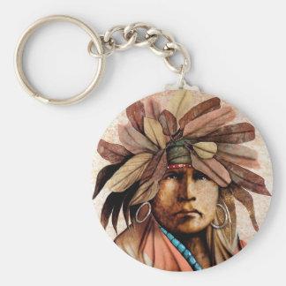 Indian Head Key Ring