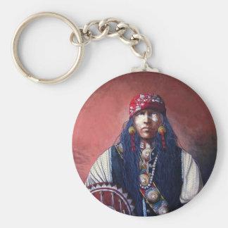 Indian Man Key Ring