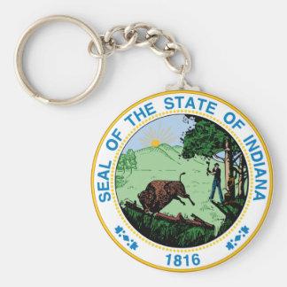 Indiana state seal america republic symbol flag key ring