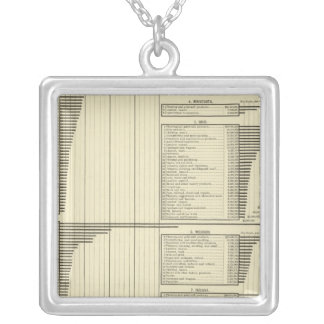 Industries by states silver plated necklace