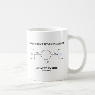 Inefficient Working Body Located Inside Mug