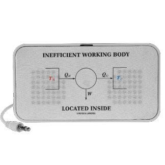 Inefficient Working Body Located Inside Physics Laptop Speaker
