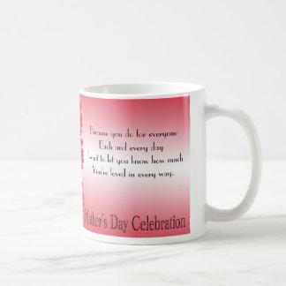 Inexpensive Mother's Day Gift Mug