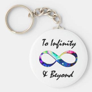 Infinity Key Ring