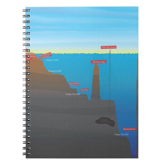 infographic spiral notebook